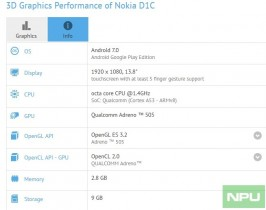 Nokia D1C is an Android Tablet